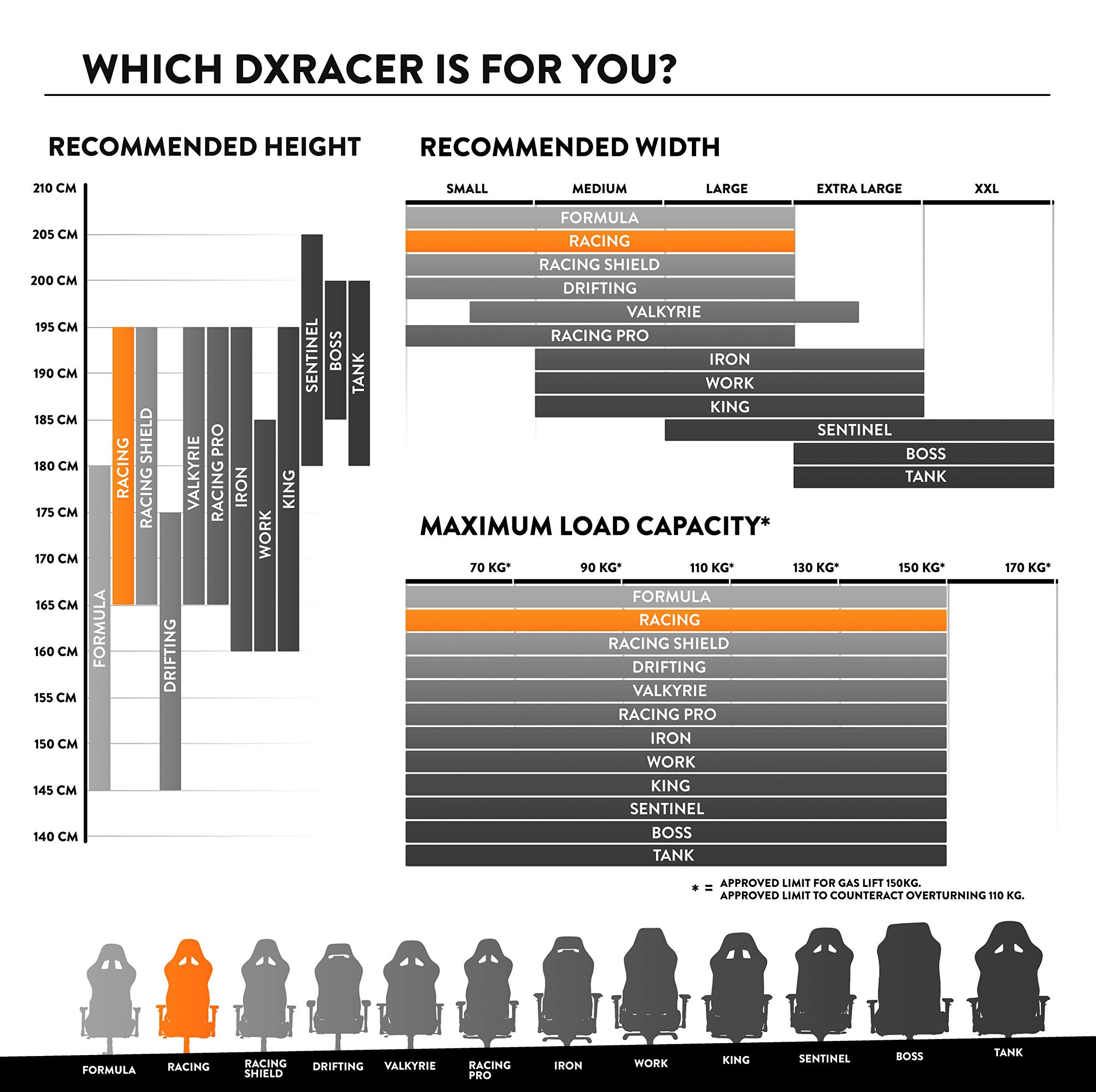 DXRacer Racing OH/RZ0/N Gaming Chair, Piel sintética, Negro, Normal/Large