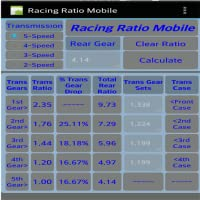 Racing Ratio Mobile