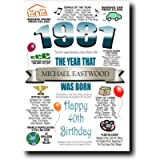Personalised 40th Birthday Card   Any Name Inserted   Memories & Facts From Year of Birth 1981   Unique Cards For Men…