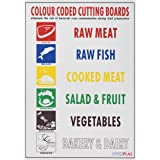 Hygiplas J249 Kleurgecodeerde wandkaart snijplank hygiëne woondecoratie