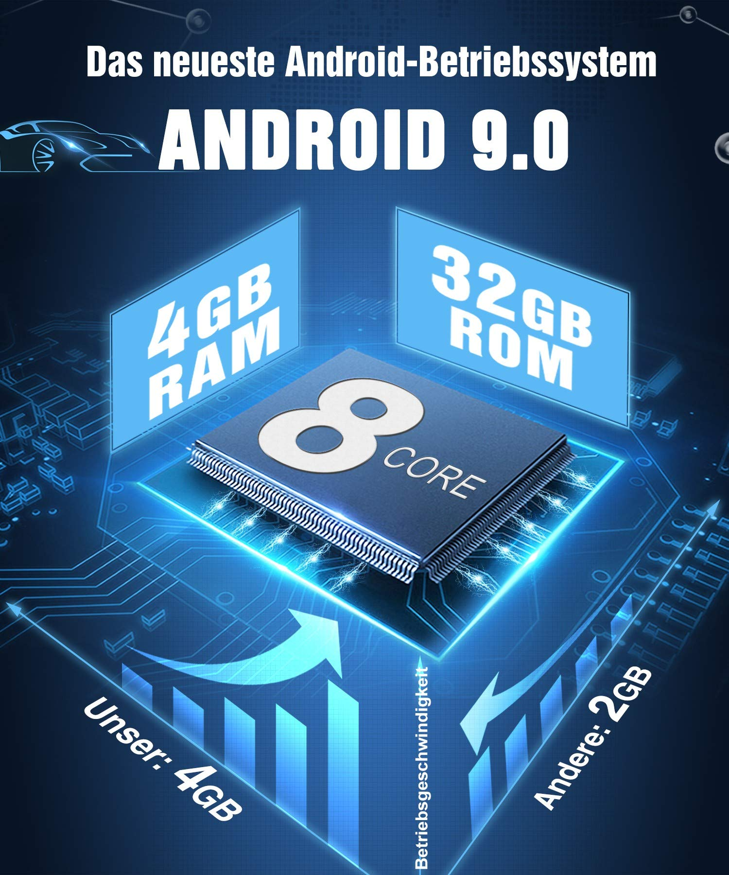 PUMPKIN-Android-90-Autoradio-fr-VW-Radio-mit-Navi-4GB-32GB-Untersttzt-Bluetooth-DAB-CD-DVD-WLAN-4G-Android-Auto-USB-MicroSD-Doppel-Din-8-Zoll-Bildschrim