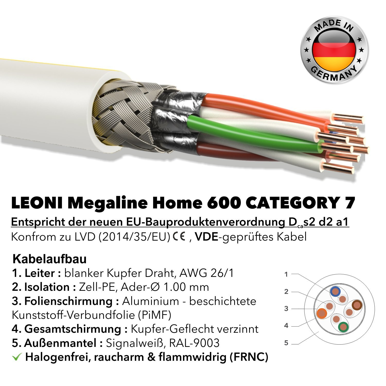 Leoni Kerpen LK97KS703040035 MegaLine Home 600 S: Amazon.de ...