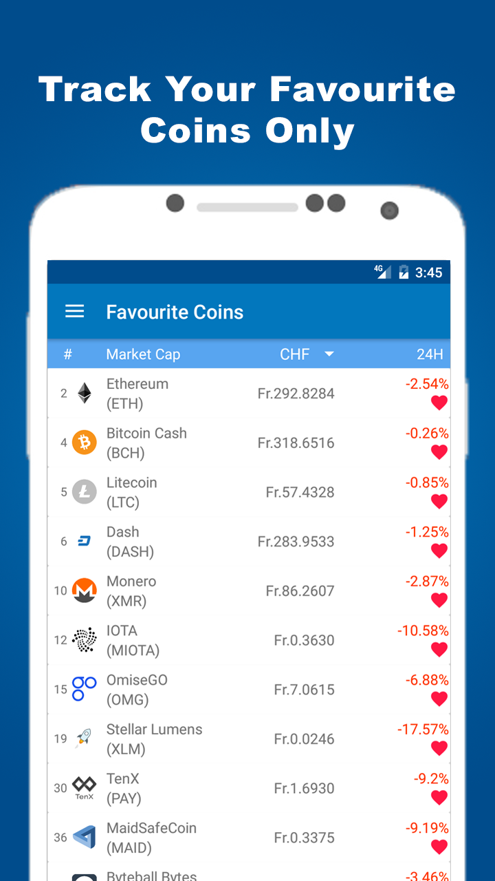 Coin Market Cap Crypto Market Amazon Appstore Per Android
