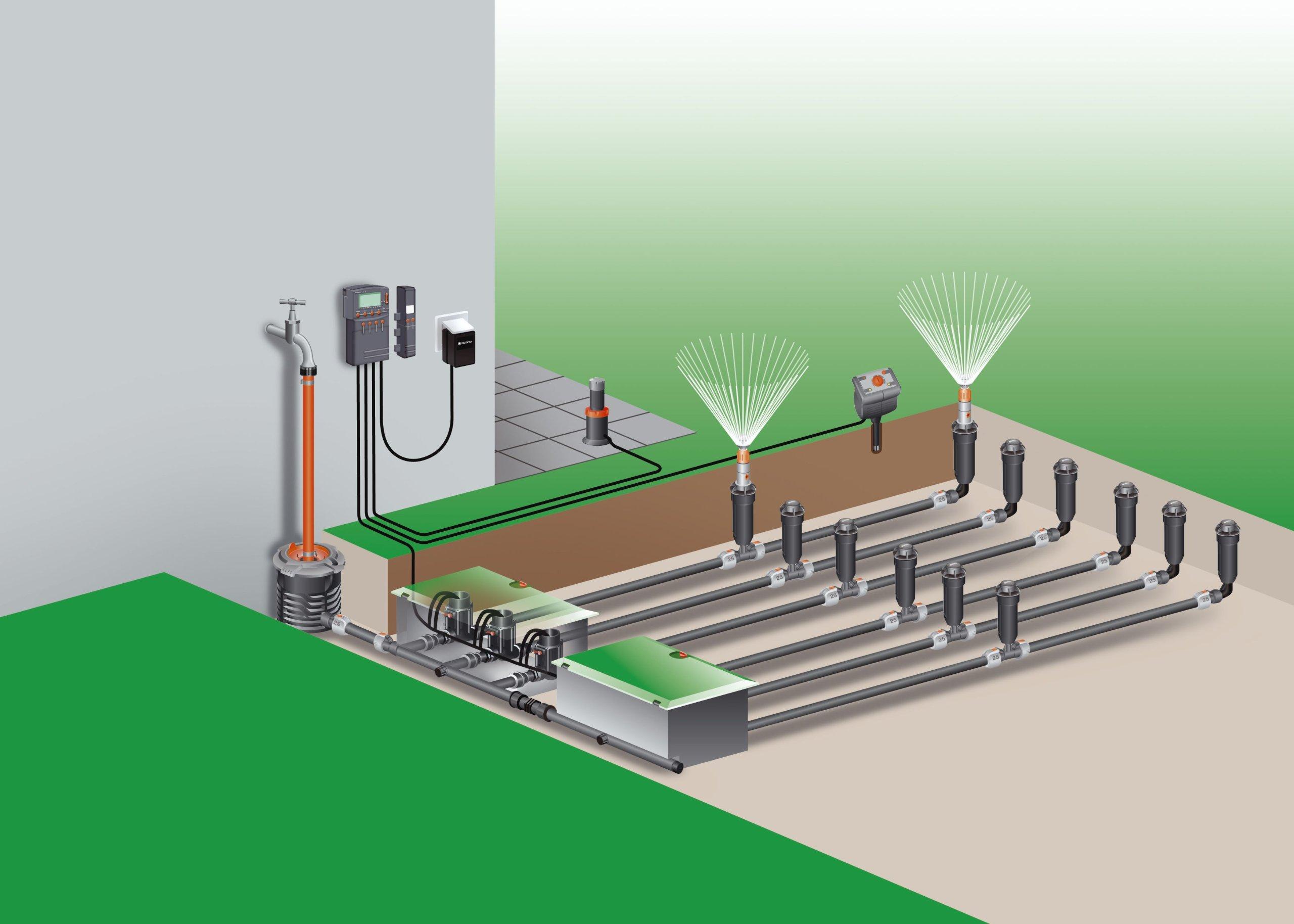 Gardena Sprinklersystem Turbinen Versenkregner T200: Bewässerungssystem & Sprinklersystem L-Stück mit Außengewinde…