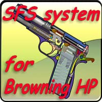 Safety Fast Shooting system (SFS) for Browning Hi-Power pistol explained