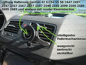 H186 295 Kompatibel Mit Garmin 42 52 54 55 56 2447 2497 2547 2557 2567 2577 2597 2548 2598 2599 2569 2589 2699 2689 Lüftung Lüftungsgitter Halterung Mit Intelligentem Federmechanismus Navigation