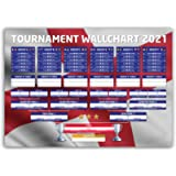England Edition 2021 Wallchart - Premium Quality Tournament Wallchart - Includes all Group Games, Group Table and…
