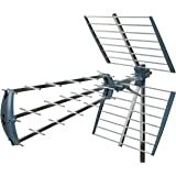 Labgear LAB450T Very High Gain TV Aerial