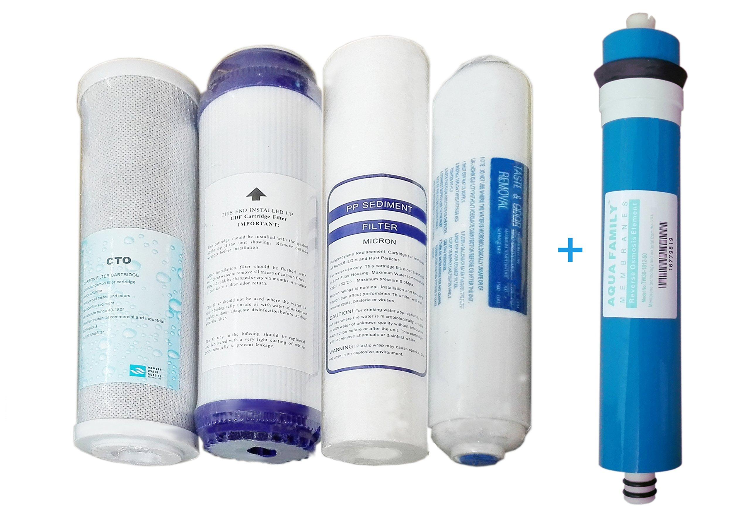 Kit OFERTA membrana + 4 filtros osmosis inversa compatible ASTRAL POOL