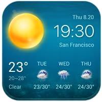 météo gratuite à 7 14 15 jours