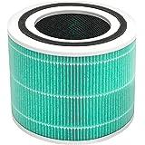 LEVOIT Core 300-RF-TX Luchtreiniger Filter