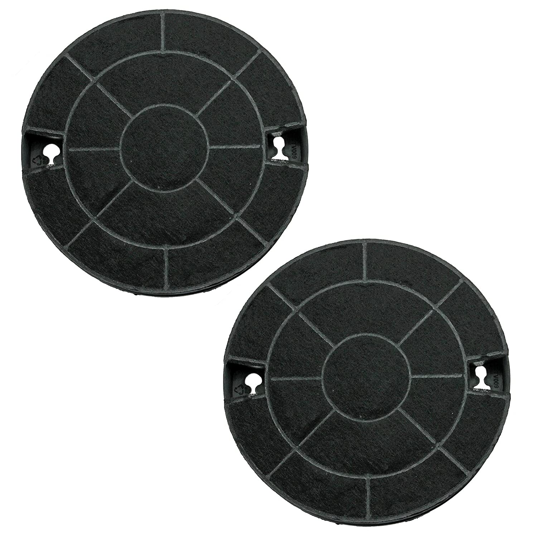 spares2go Carbon Vent Extractor Filter für IKEA Dunstabzugshaube