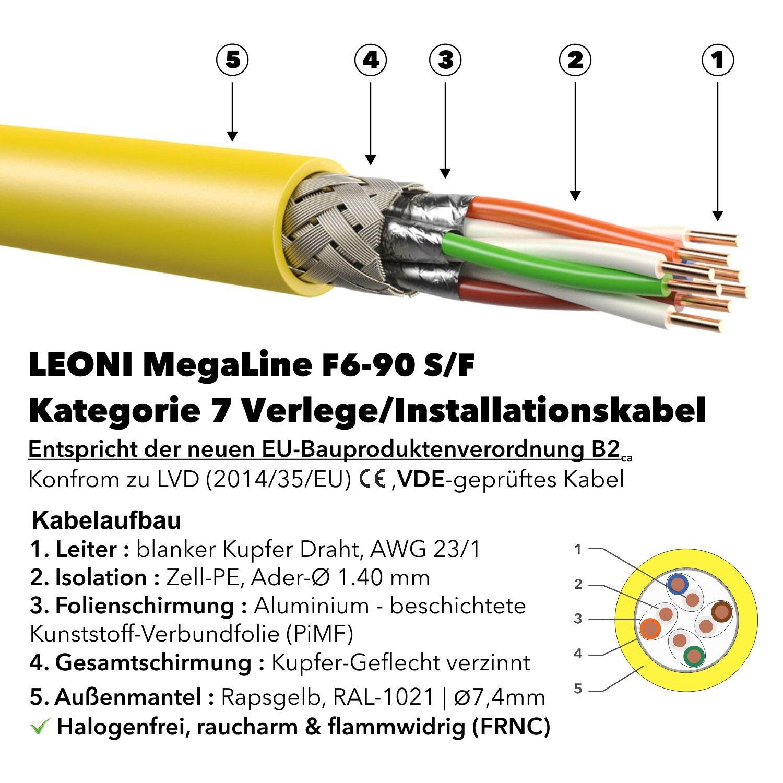 LEONI CAT.7 Verlegekabel Megaline F6-90 S: Amazon.de: Computer ...