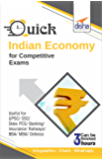 Quick Indian Economy for Competitive Exams