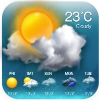 météo widget gadgets France