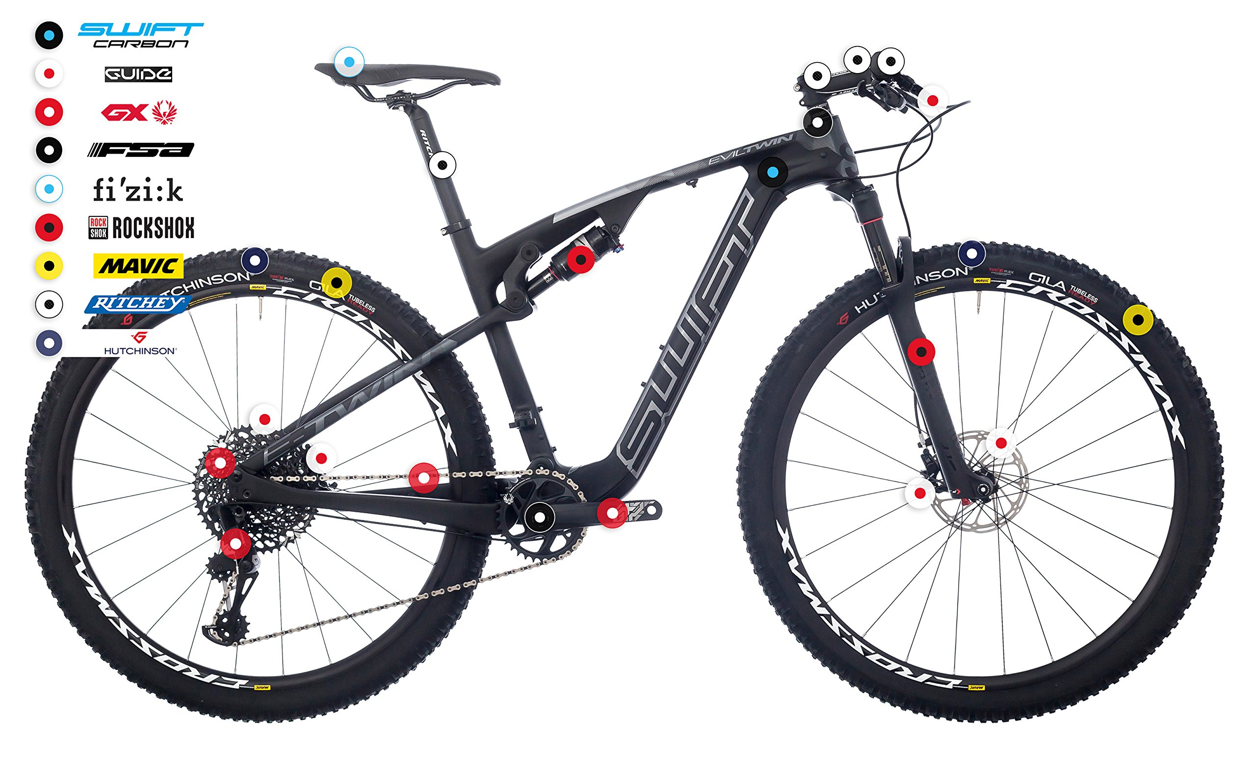 SwiftCarbon Evil Twin Black GX Eagle