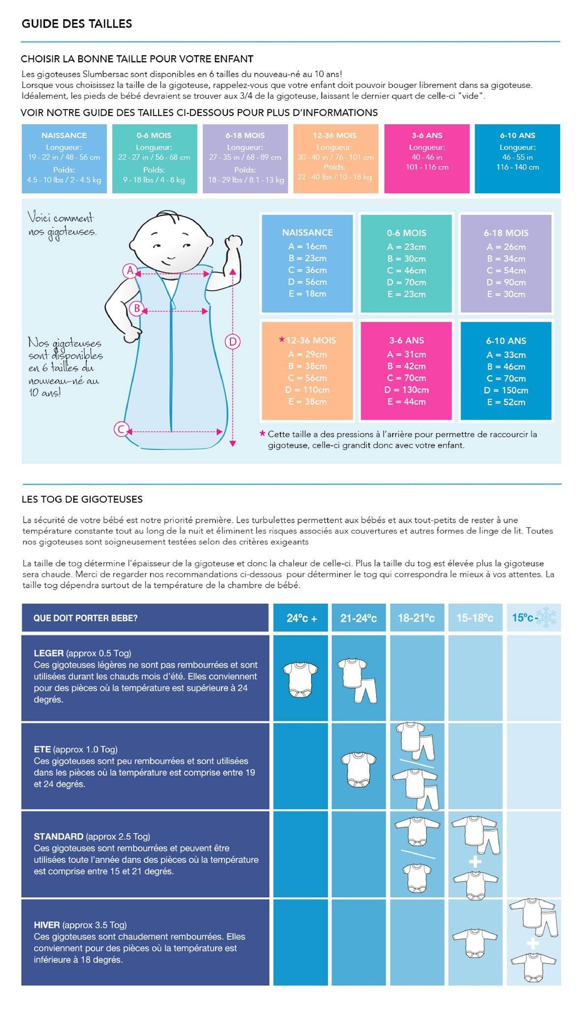 Slumbersac – Saco de dormir con mangas para niños (todo el año, 2,5 tog, 90 cm, 6-18 meses), diseño de tren