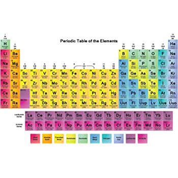 periodic table of elements educational giant poster a5 a4 a3 a2 a1 a0 sizes
