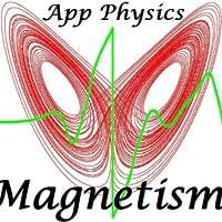 Physics: Magnetism