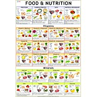 Food & Vitamin Chart ( 70 x 100 cm ) - Laminated
