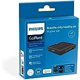 Philips 947033 Vervanging Filter voor auto luchtreiniger