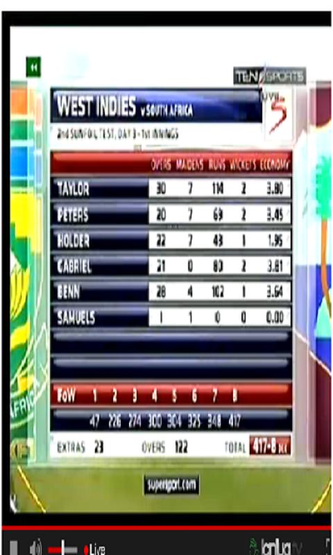 Zoom IMG-2 pakistan tv channels