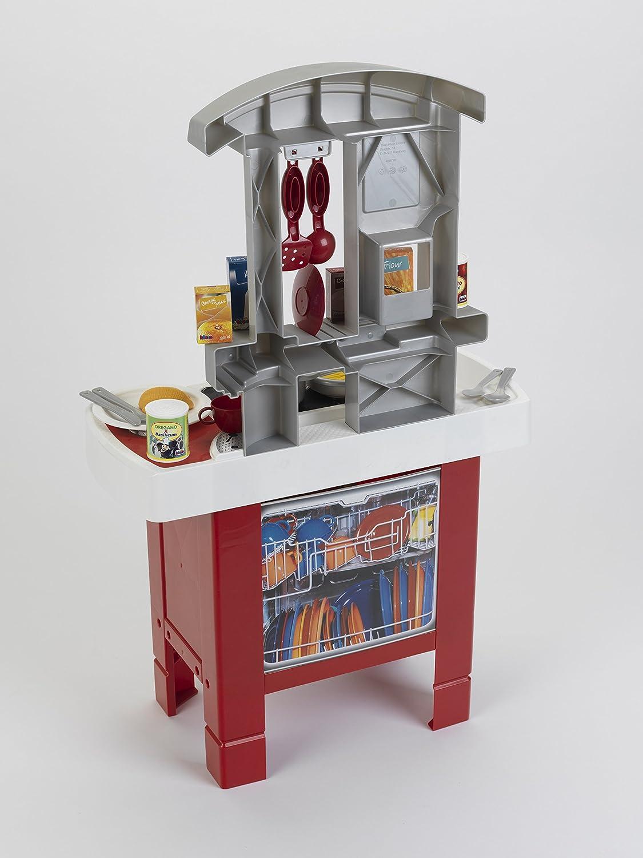 Test Kitchen Best Medium Size Food Processor