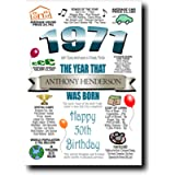 Personalised 50th Birthday Card   Any Name Inserted   Memories & Facts From Year of Birth 1971   Unique Cards For Men…