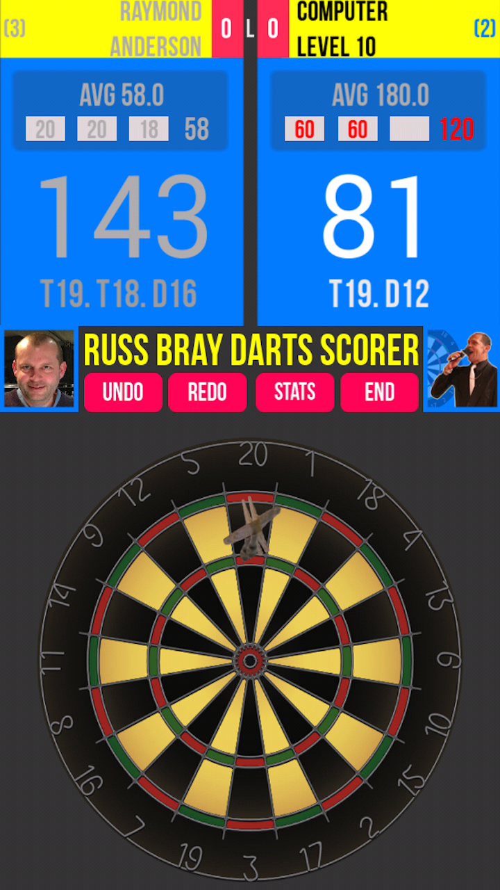 Russ bray darts scorer online dating 3