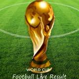 Coupe du Monde : Alerte-Calendrier-Suivi-Résultats-Commentaire