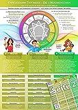 Enneagramm Typfinder - Die 3 Herzmenschen | Die 9 Gesichter der Seele erkennen: - Stärken nutzen und Schwächen verwandeln - sich selbst und Andere besser verstehen