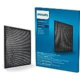 Philips FY1413/30 Aktivkohlefilter für Luftreiniger Series 1000
