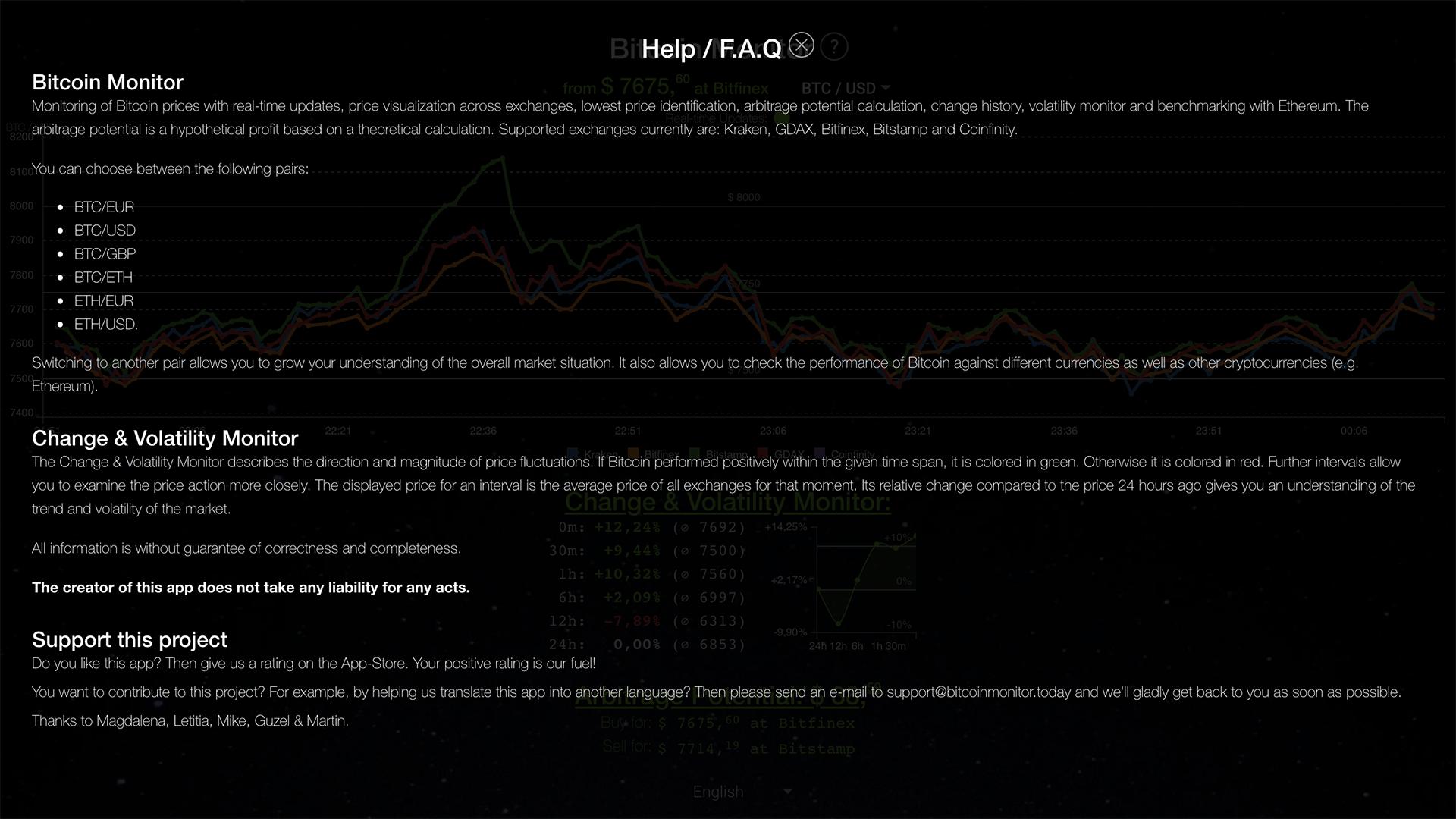monitor btc btc berretto del mercato del mondo