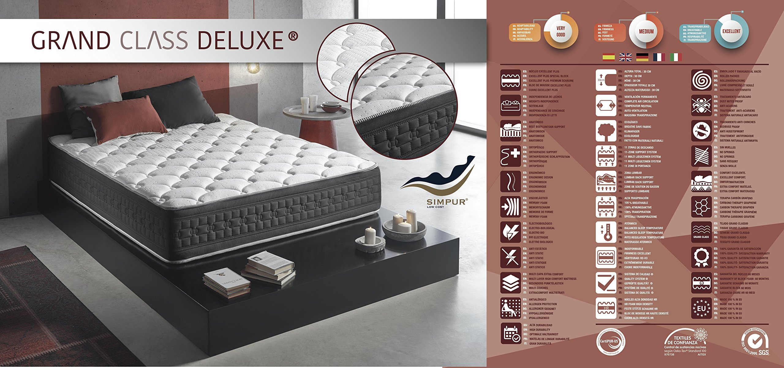 Total Relax Materassi.Simpur Relax Luxury Soothing 11 Zone Memory Foam Mattress