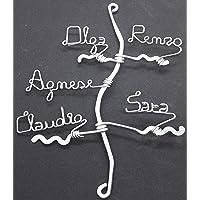 Albero della famiglia,dell'amicizia e dell'amore con 5 nomi.Scegli i nomi che desideri.