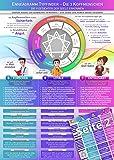 Enneagramm Typfinder - Die 3 Kopfmenschen | Die 9 Gesichter der Seele erkennen: - Stärken nutzen und Schwächen verwandeln - sich selbst und Andere besser verstehen