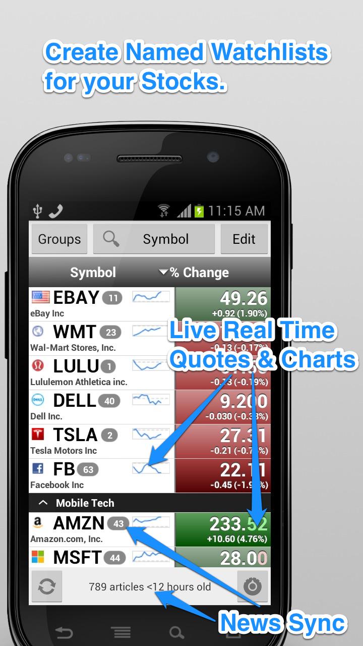StockSpy - Stocks, Watchlists, Investor News, Real Time