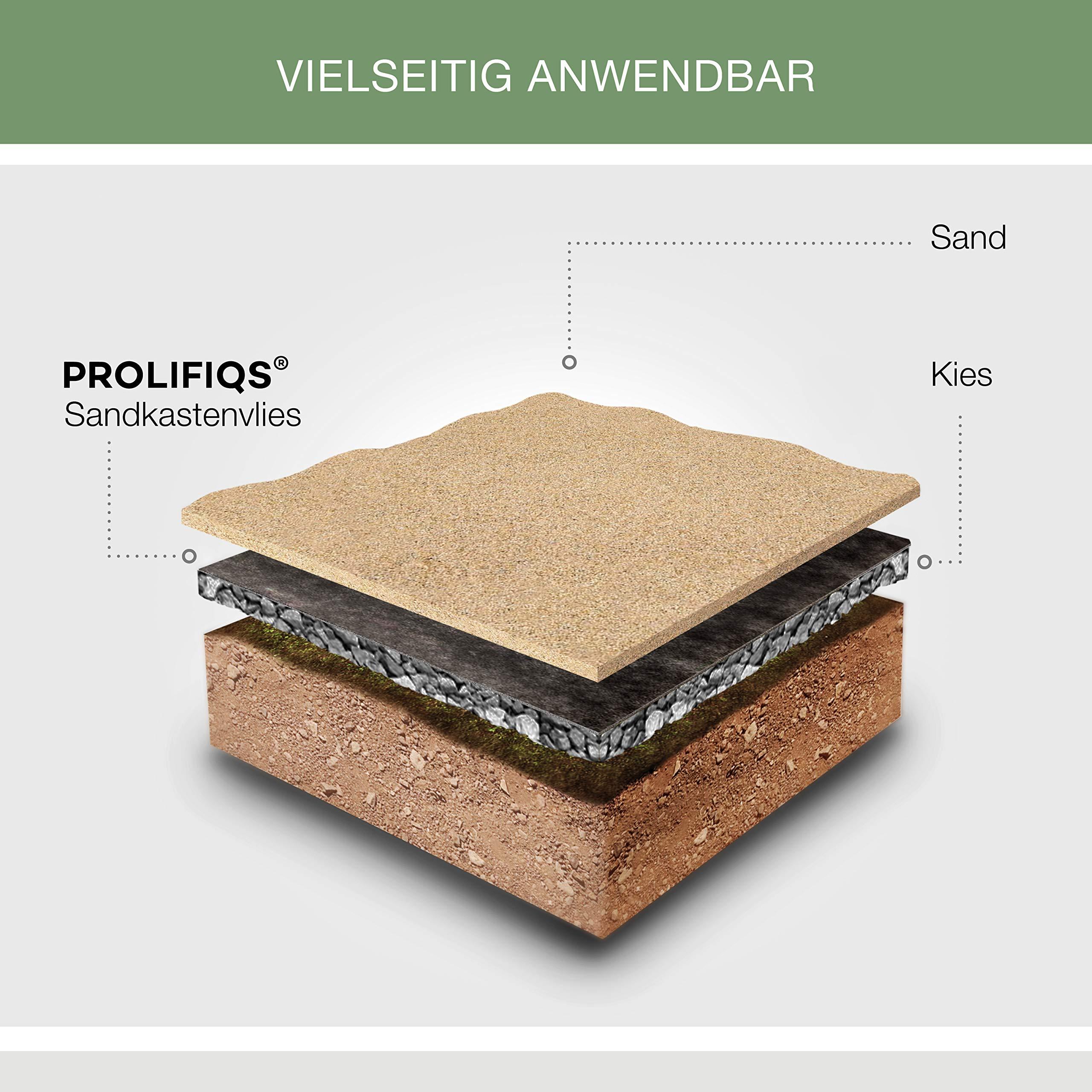 Gut gemocht Prolifiqs Sandkastenvlies 2 x 2 m I 150g - Sandkasten Spass CM58