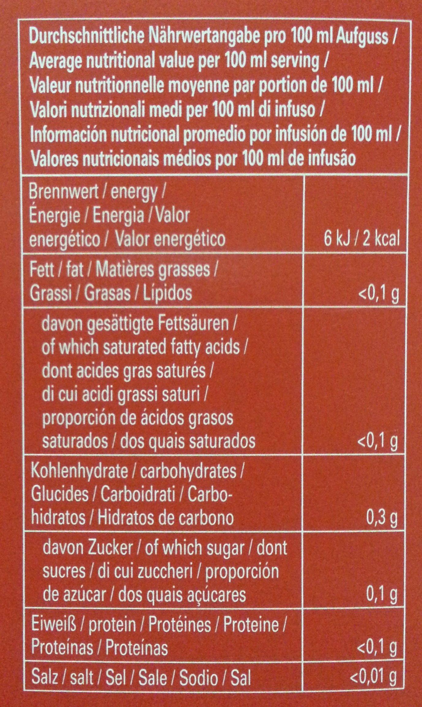 Ronnefeldt-Teavelope-2er-Pack-Red-Berries-Aromatisierter-Frchtetee-2x25x25g-Teebtl