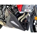 Motorbike Spoilers & Airfolds