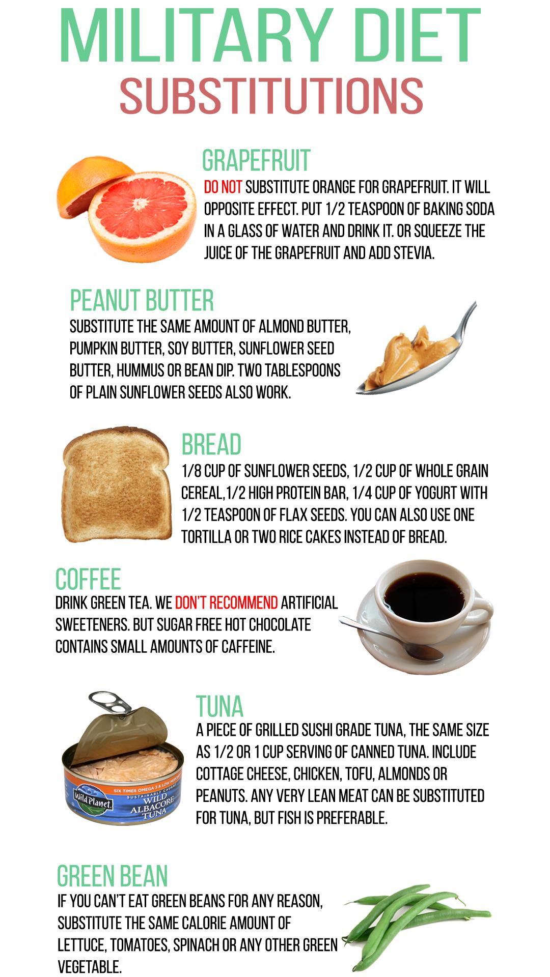 Super Military Diet : 3 Day Diet Weightloss Plan: Amazon
