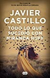 Todo Lo Que Sucedió Con Miranda Huff / Everything That Happened to Miranda Huff