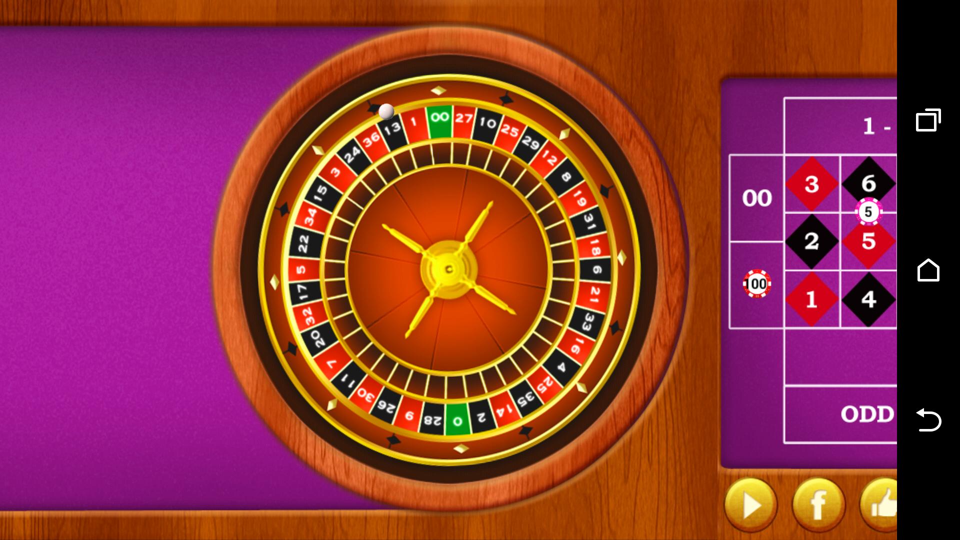 saw gewinnspiel roulette