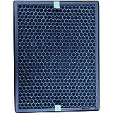 Comedes Vervangend actieve koolfilter geschikt voor Philips AC2889, AC2887, AC2882 en AC3829/10 luchtreiniger | in plaats van