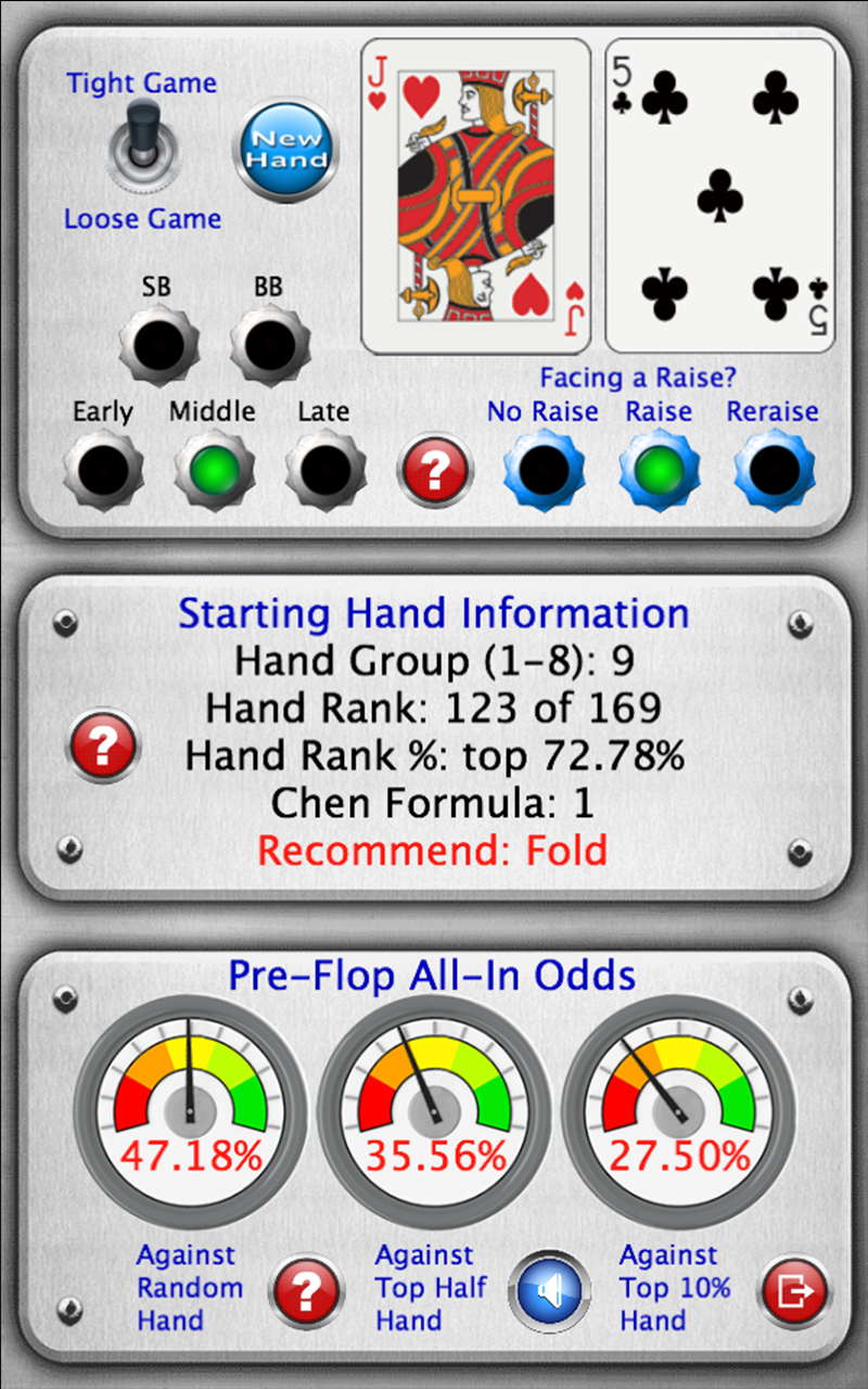 Poker hands odds before flop