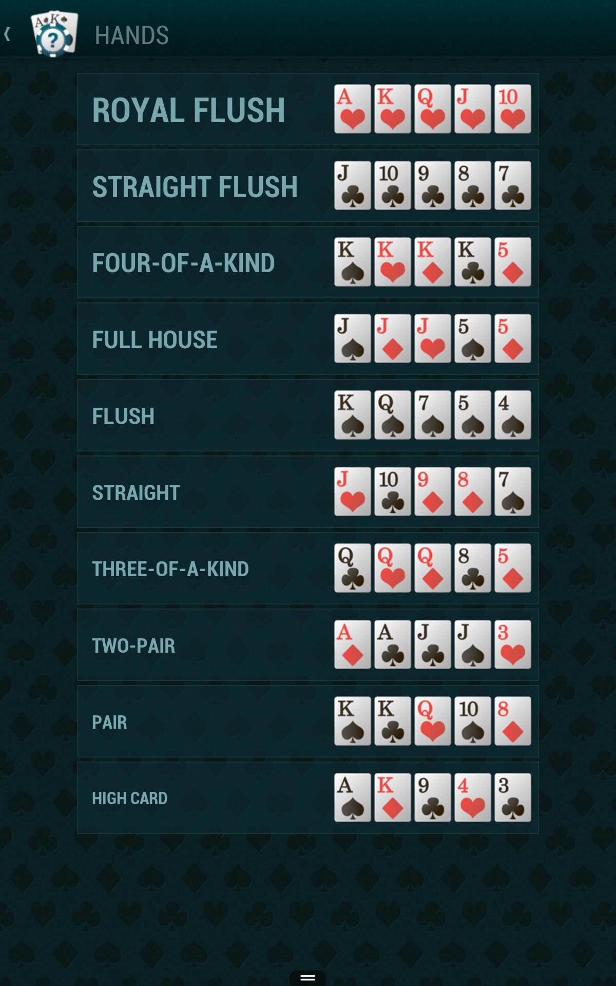 Anleitung Poker