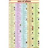 Bharat ka Itihas Chart ( History of India in Hindi ) | HINDI | 55 x 90 cm | Laminated