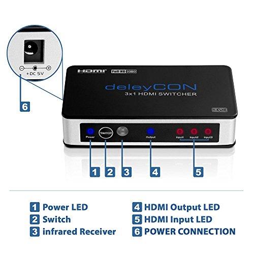 deleyCON ULTRA Serie HDMI Switch // 3 Port // + Fernbedienung // Metallgehäuse
