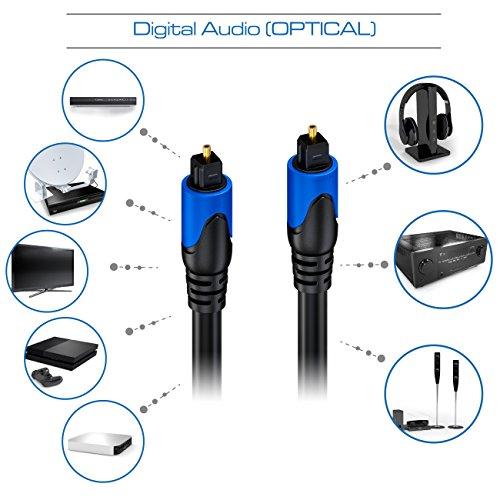 deleyCON 6mm Premium HQ Optisches Audio Kabel