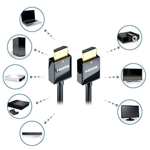 Neuster HDMI Standart 1.4a - Volle Unterstützung von 3D TV